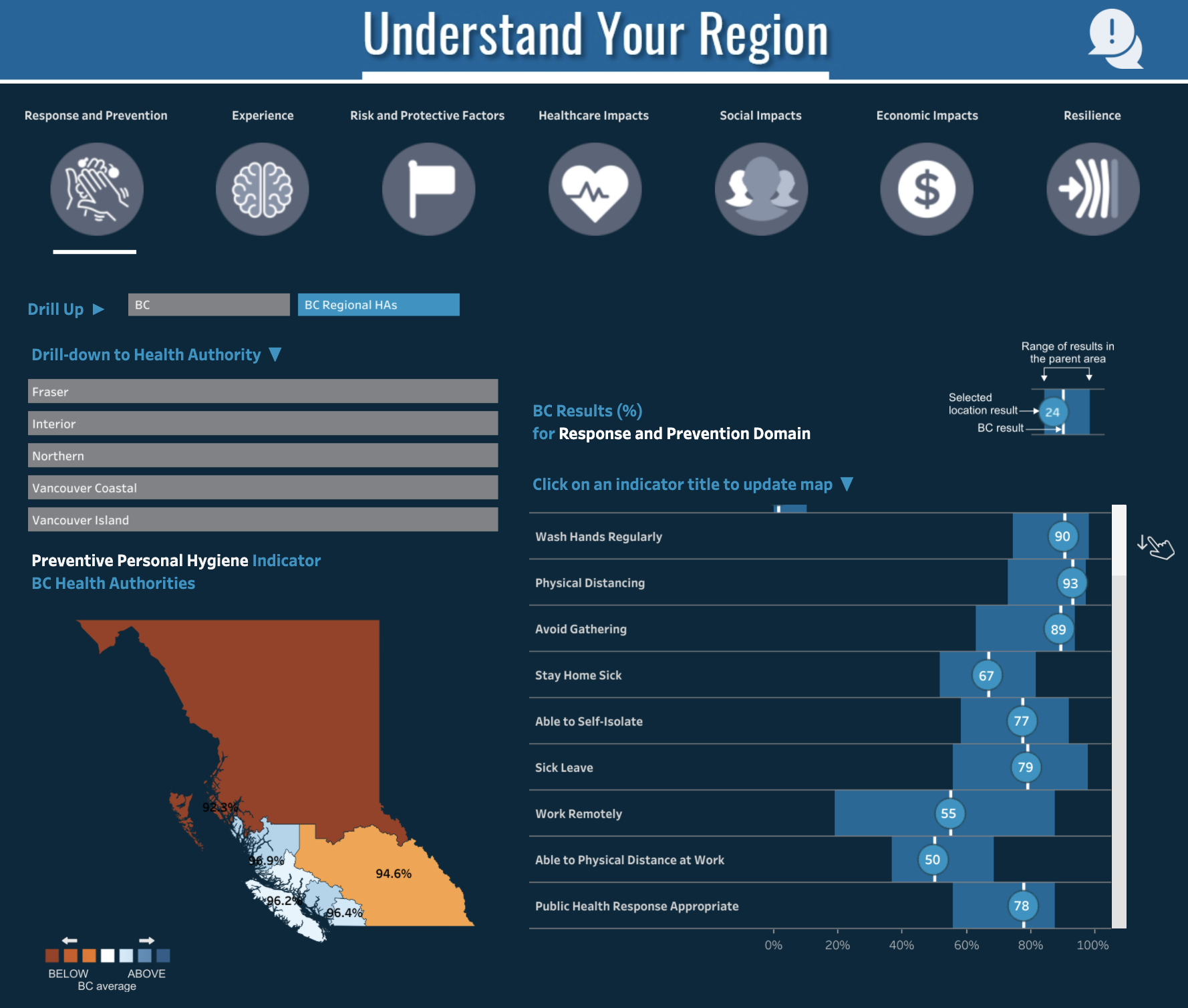 New Data Dashboard Shows Results Of Bc S Covid 19 Population Health Survey News