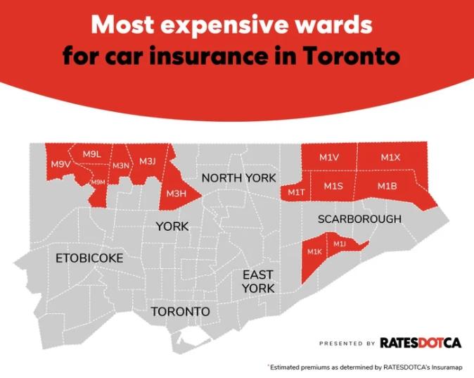 Car insurance Toronto