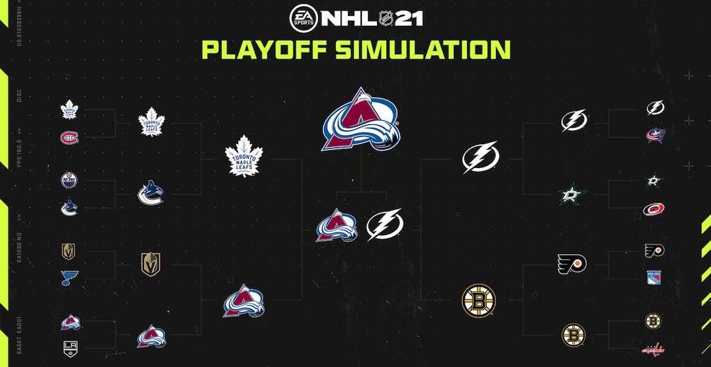 EA Sports simulation