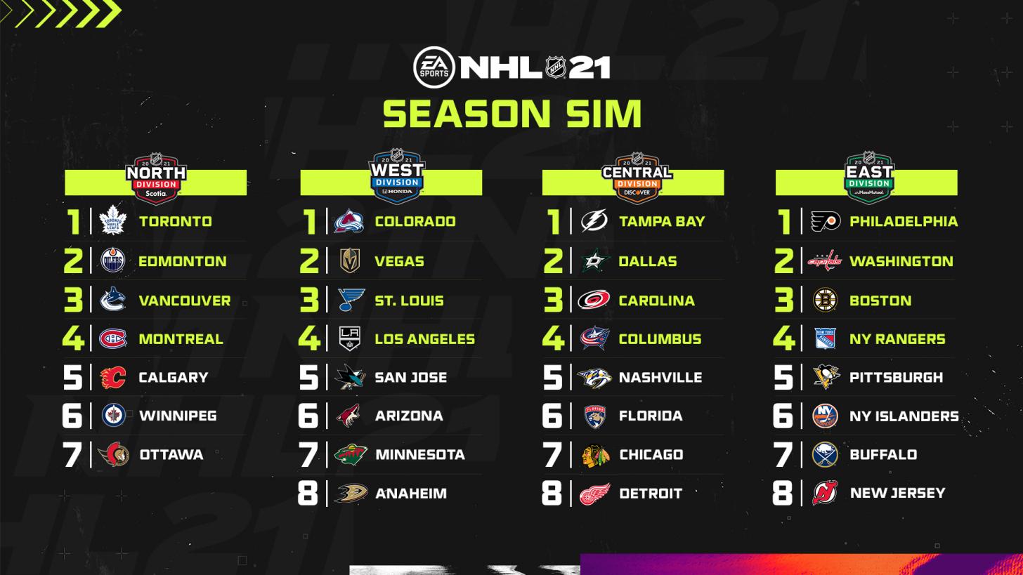 EA Sports standings simulation