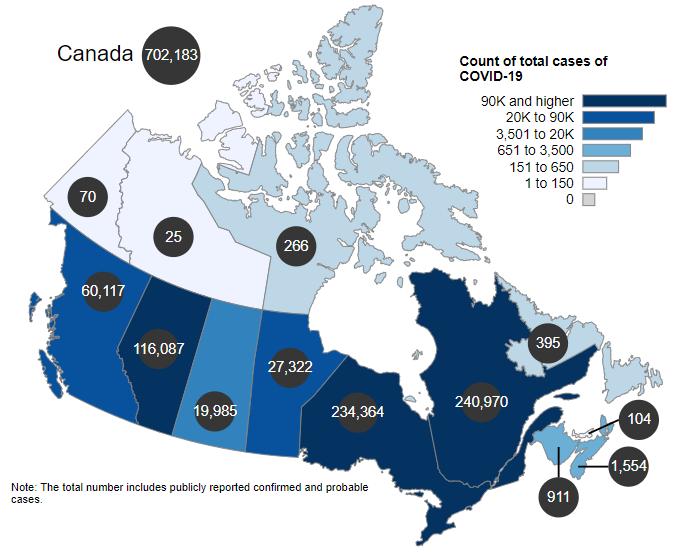 Canada COVID-19