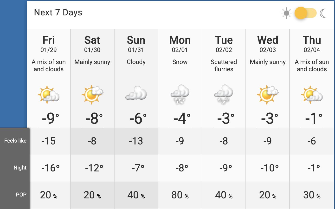 toronto cold weather alert