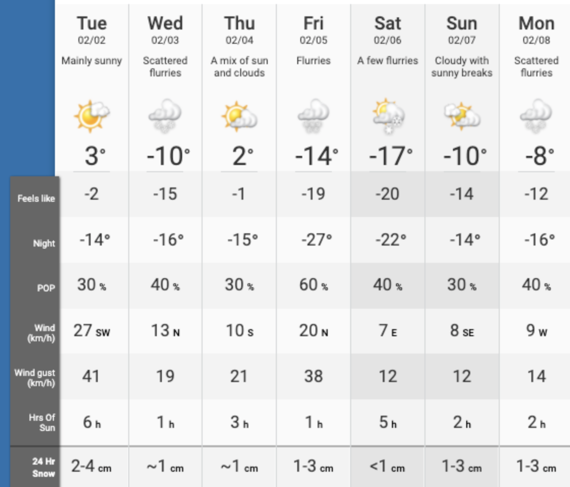 weekend weather Calgary
