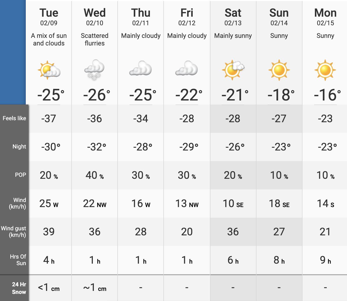 extreme cold warning Edmonton