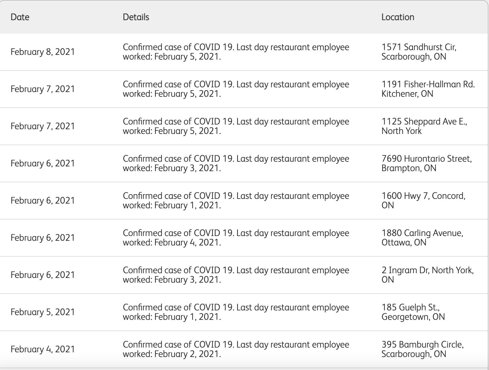 mcdonalds covid-19 cases
