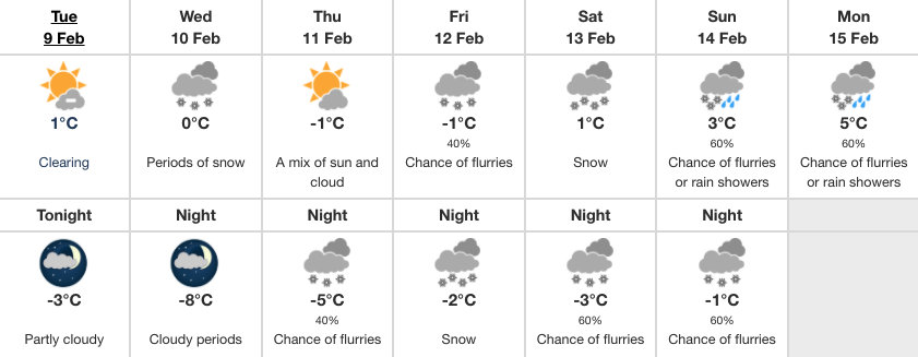 weather vancouver