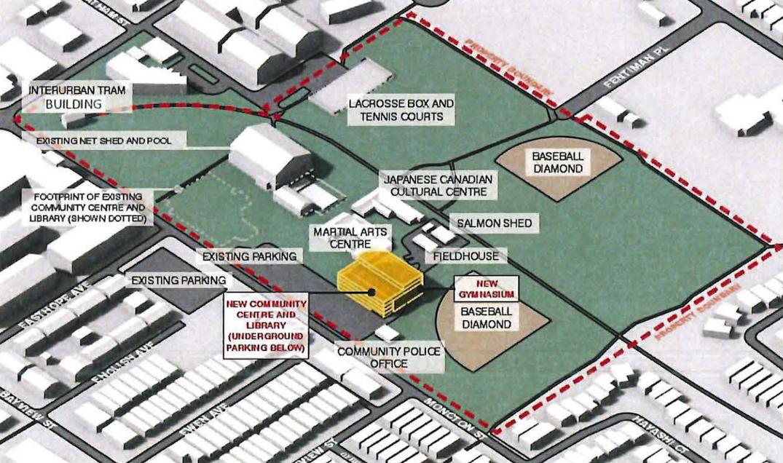 steveston community centre new site
