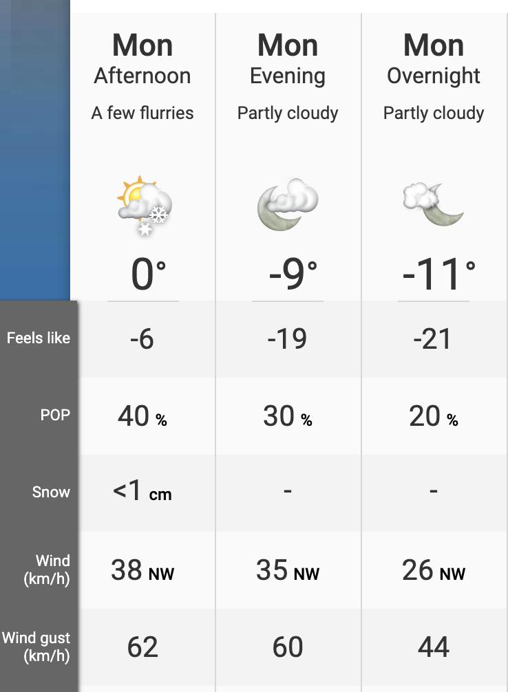 toronto weather statement