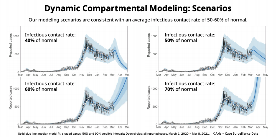 bc covid-19 epidemiological data