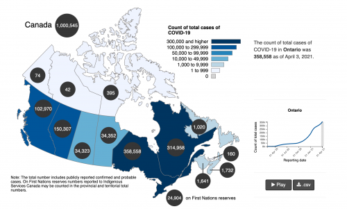Total Number of COVID-19 Cases in Canada