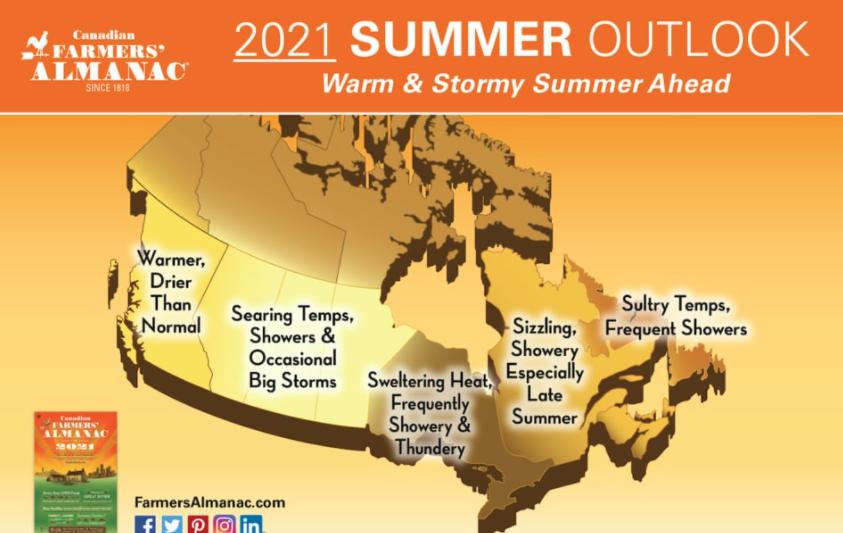 Farmers' Almanac Forecast
