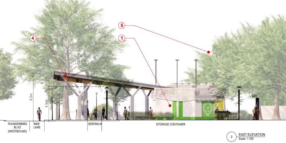 ubc renewable energy hub