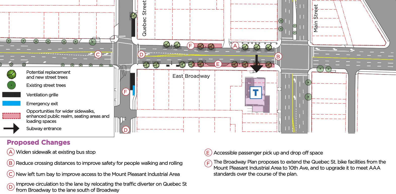 mount pleasant station broadway road design
