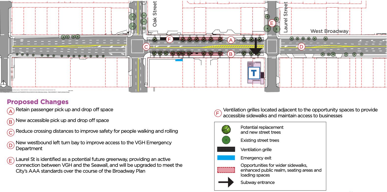 oak-vgh station broadway road design