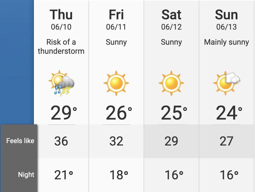 toronto weather june
