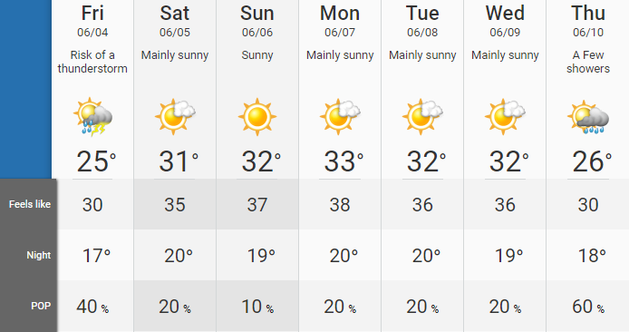 Toronto heatwave