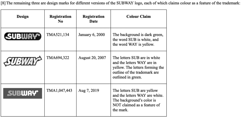 Budway lawsuit