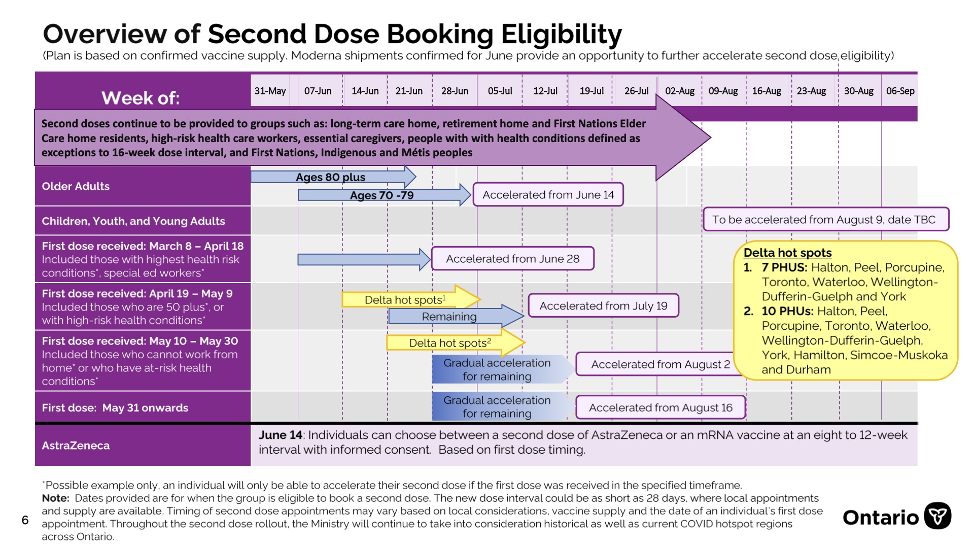 vaccine tech briefing