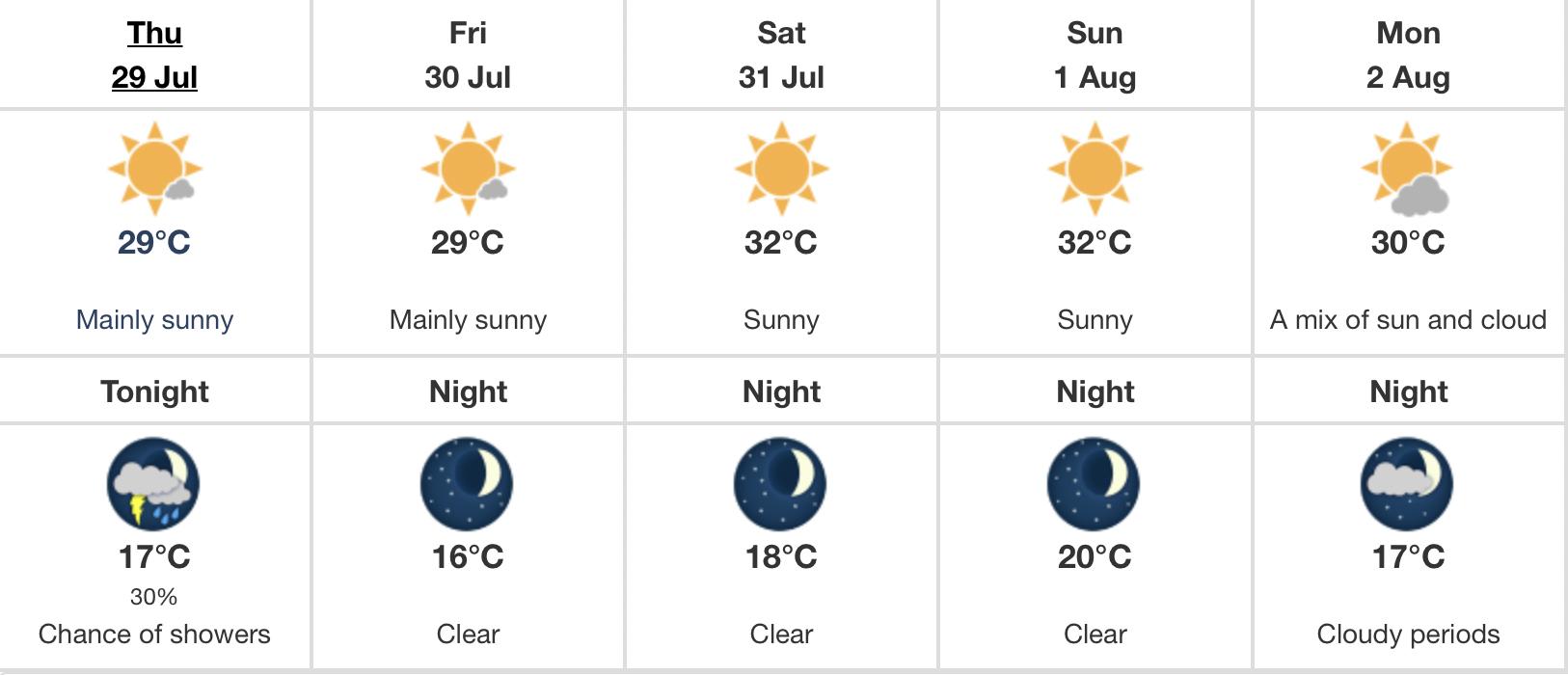 Heat Edmonton