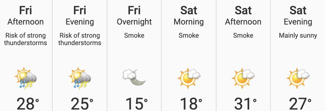 Calgary long weekend weather