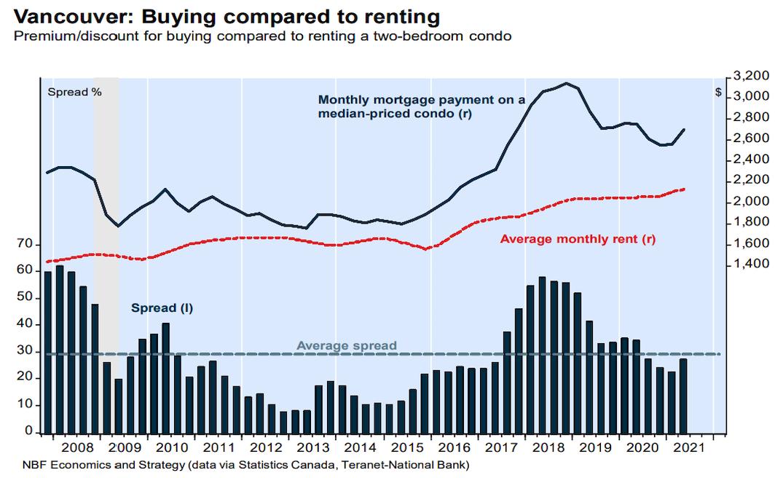national bank housing affordability