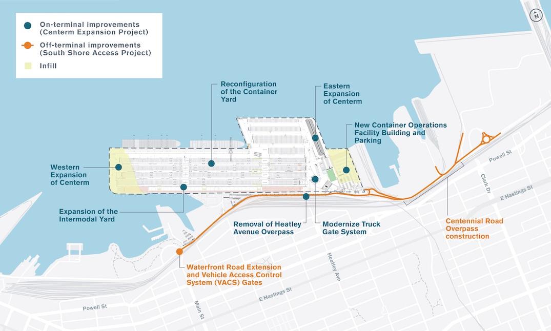 centerm terminal expansion port of vancouver