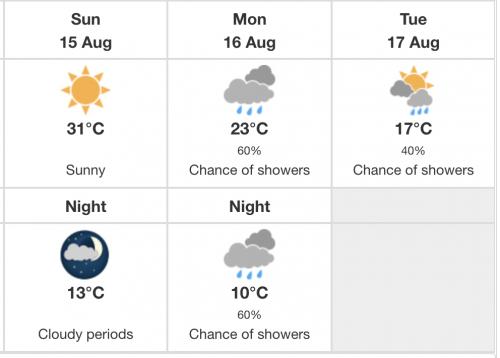 Calgary temperatures