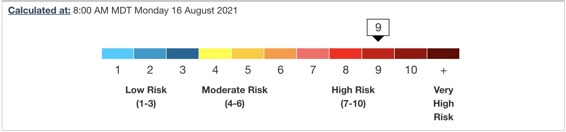 Calgary air quality