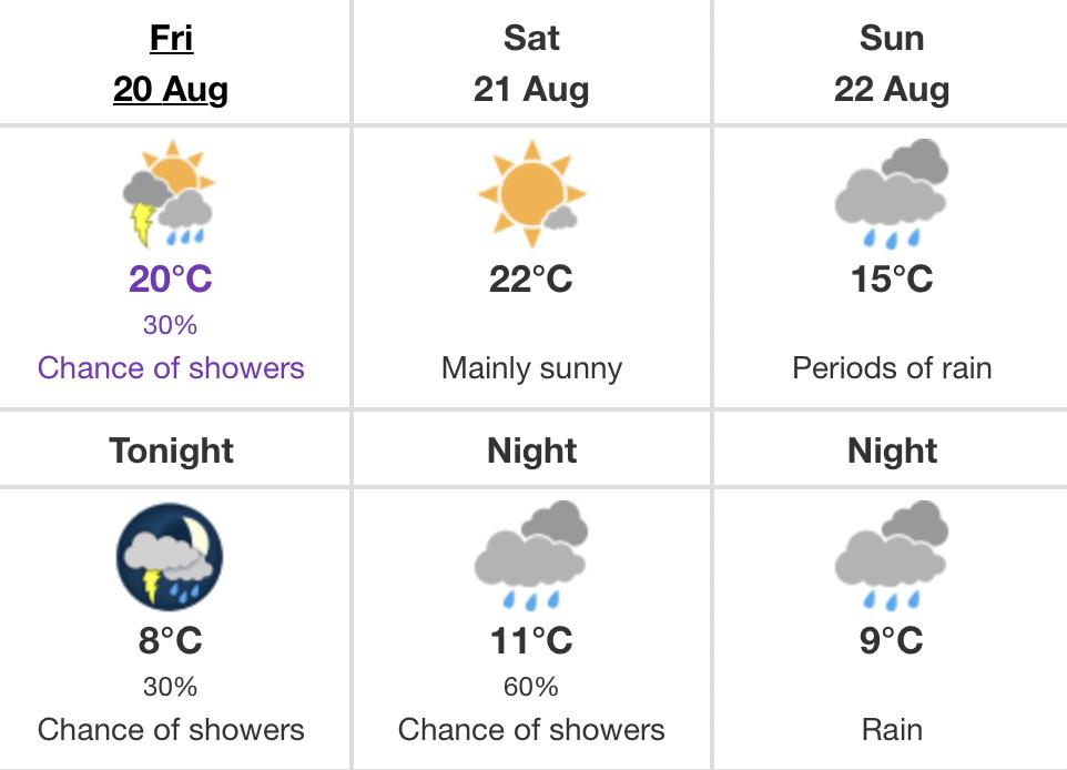 Edmonton weather August