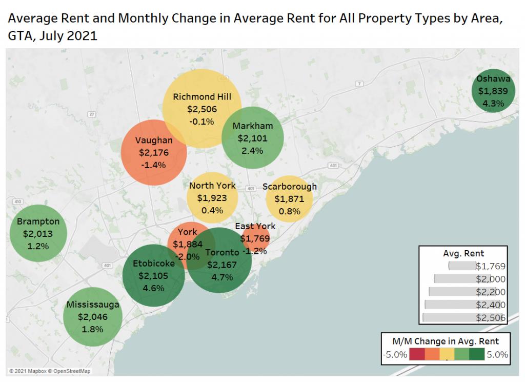 toronto average rent price