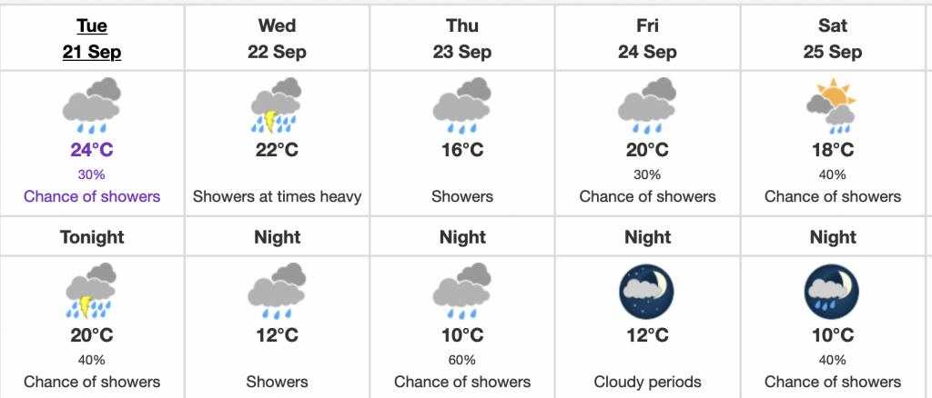 Environment Canada issues a special weather forecast for Toronto due to significant rainfall