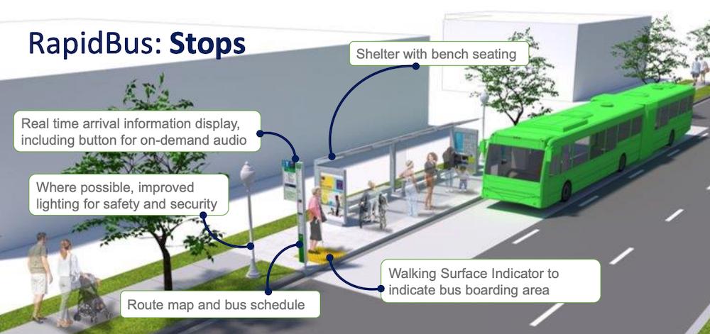 r6 scott road rapidbus stop design
