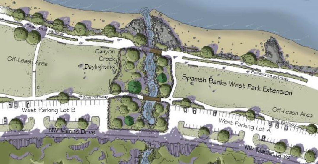 Park Board approves planning of creek through Spanish Banks parking lot and dog park