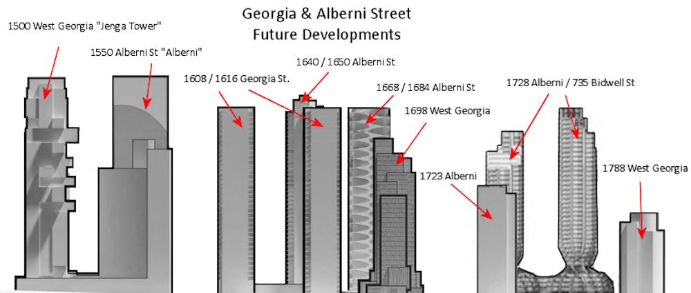 1723 alberni street vancouver concept