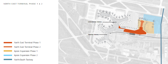Future YVR Airport terminal expansion plans