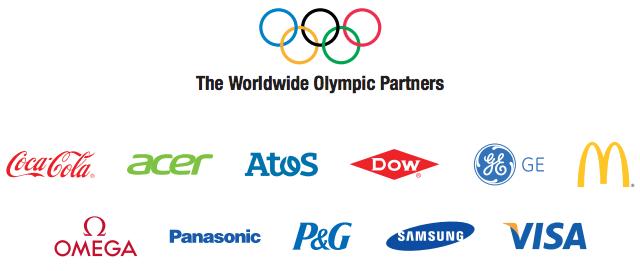 Worldwide Olympic Partners