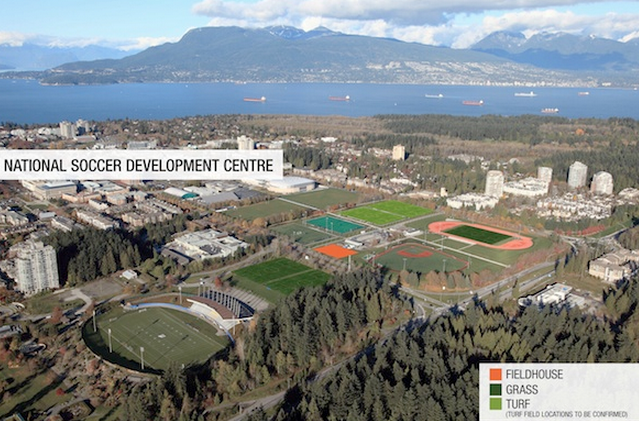National Soccer Development Centre at UBC