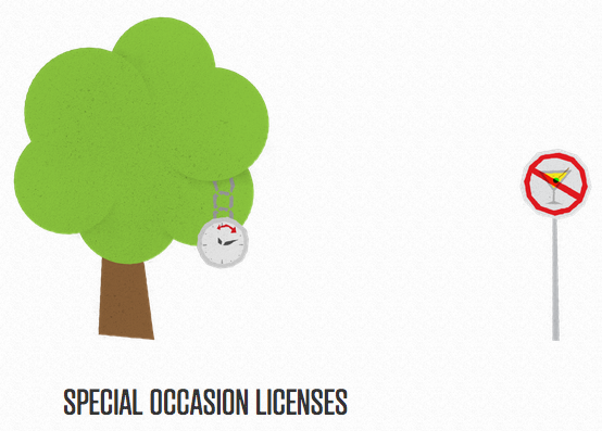 Special Occasion License Reform