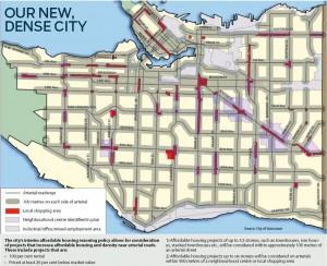 Affordability Housing Plan