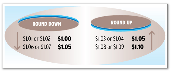 Canadian penny eliminated - rounding