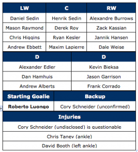 Canucks Lineup