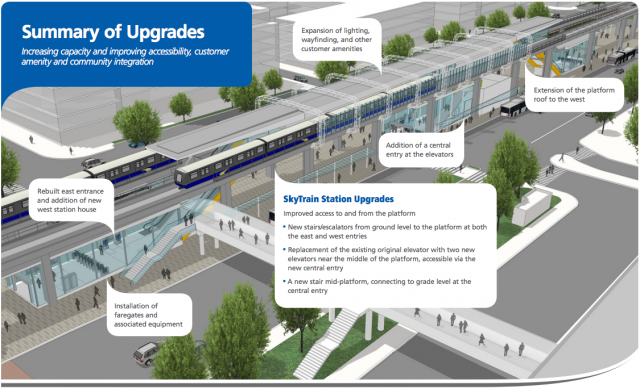 SkyTrain Metrotown Station Upgrade