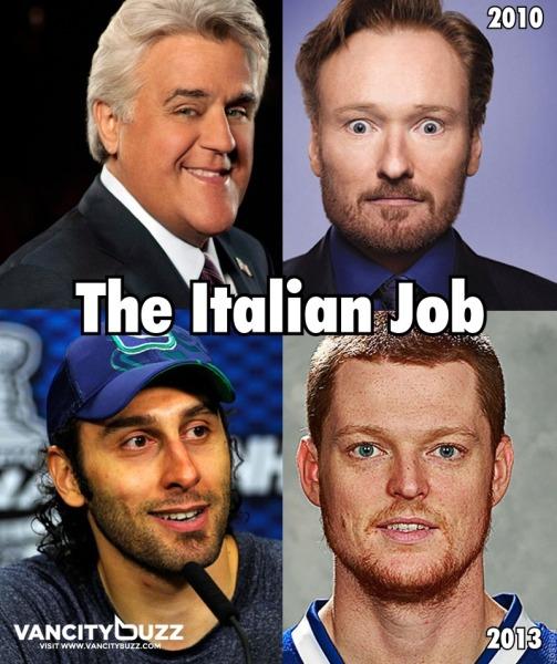 Meme for Cory Schneider, Roberto Luongo, Jay Leno and Conan O'Brien
