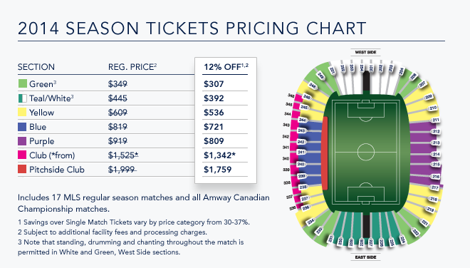 whitecaps fc 2014 season ticket sale