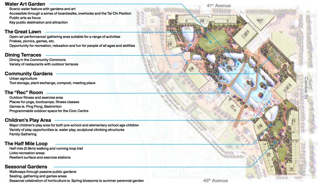 Oakridge Centre Redevelopment