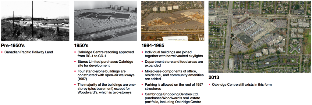 Oakridge Centre Mall redevelopment
