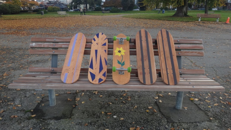 Would Boards