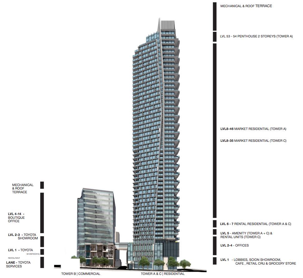 Jim Pattison S Massive 54 Storey Burrard Gateway Tower