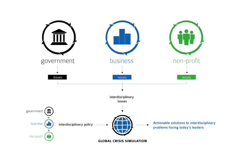 UBC Global Crisis Simulation