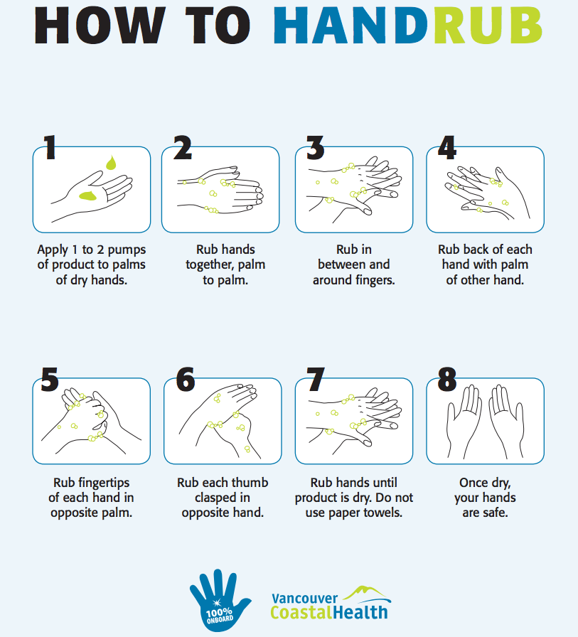 How to hand rub